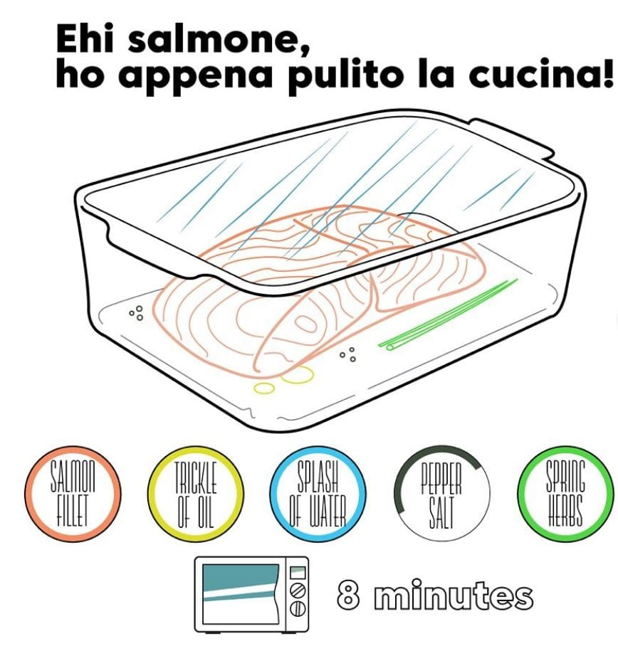 Ricetta illustrata con salmone