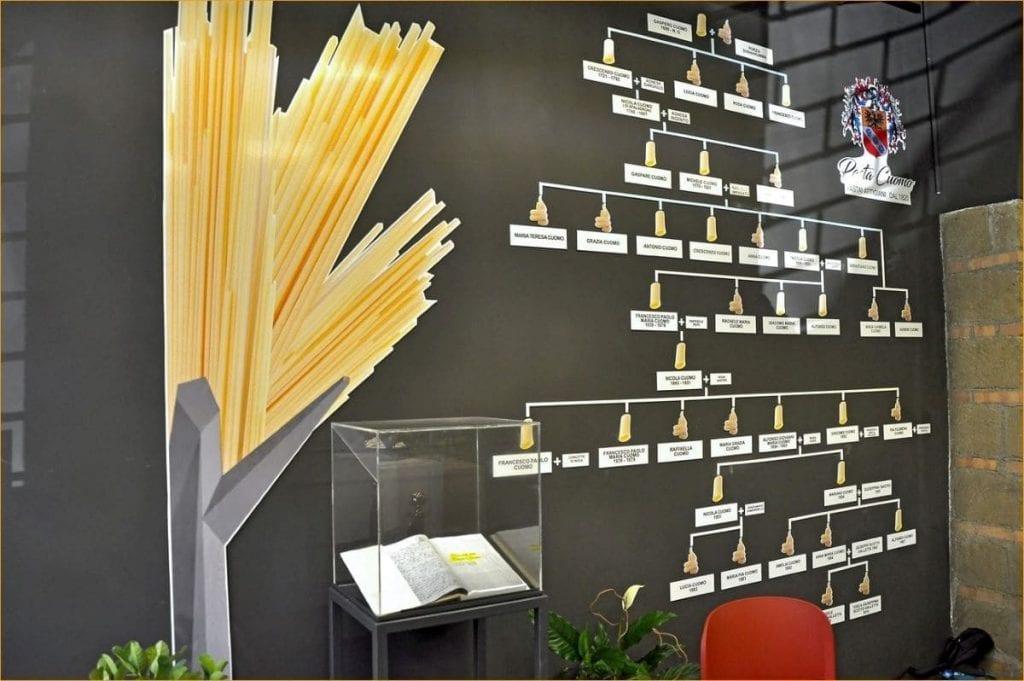 Museo Cuomo con la storia della pasta