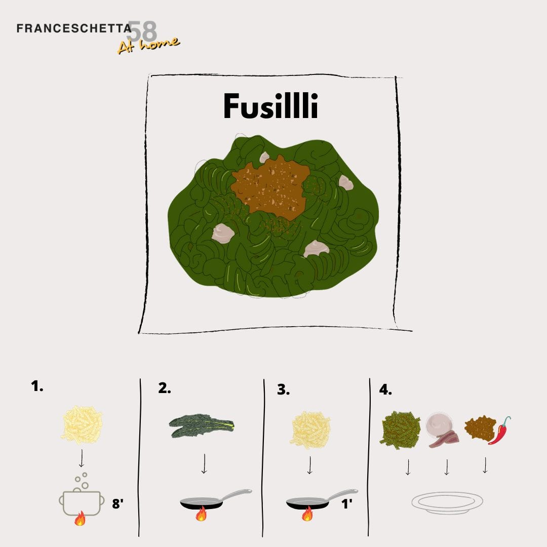 Istruzioni per i fusilli di Franceschetta58