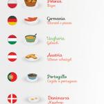 menu_europei3